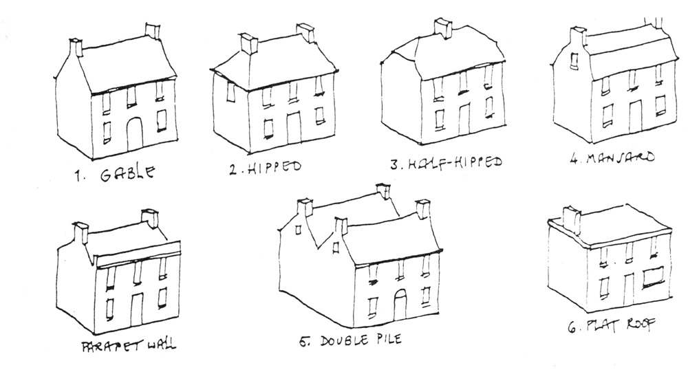 Roof Types Illustrations to See Other Types of Roof